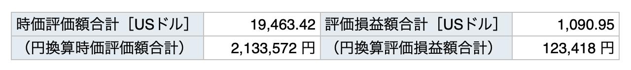 スクリーンショット 2021-04-09 20.39.13